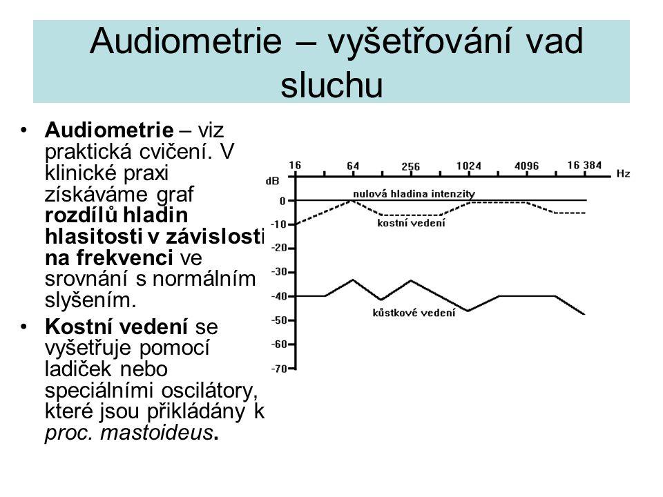 Audiometrie – vyšetřování vad sluchu