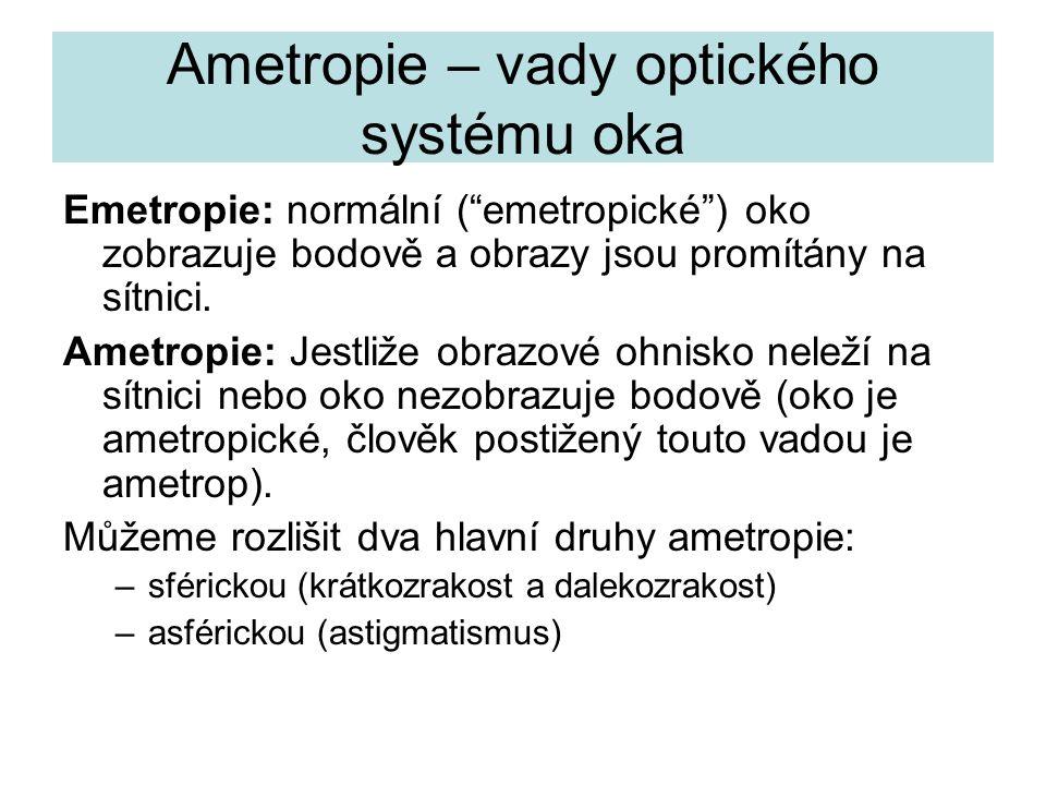 Ametropie – vady optického systému oka