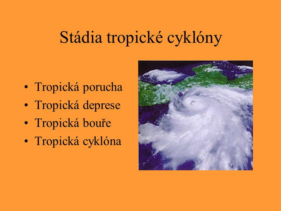 Stádia tropické cyklóny