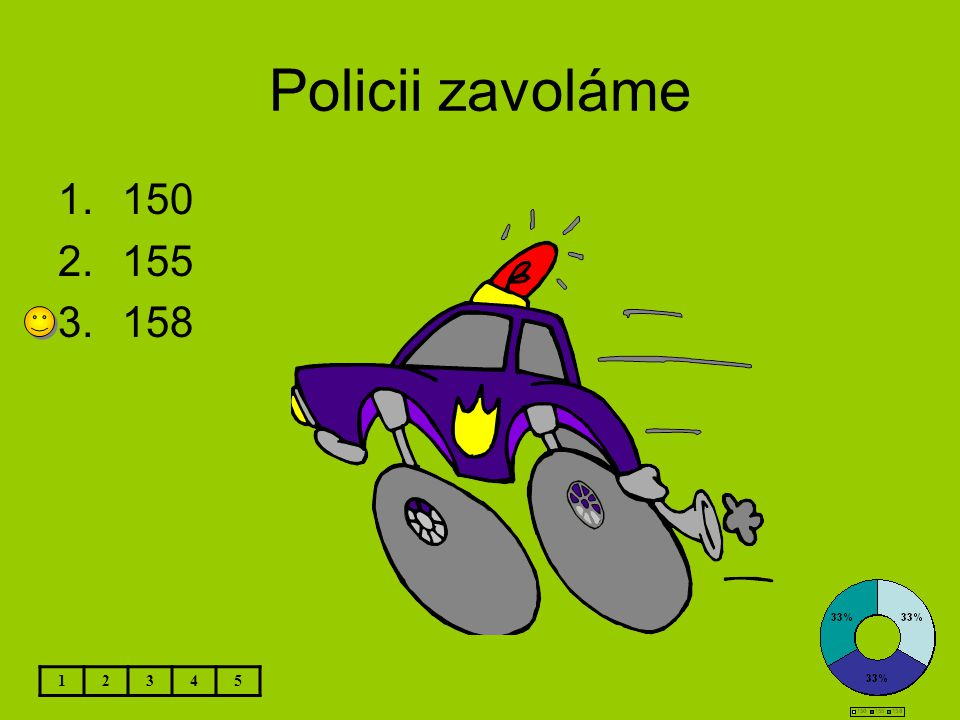 Policii zavoláme 150 155 158 1 2 3 4 5
