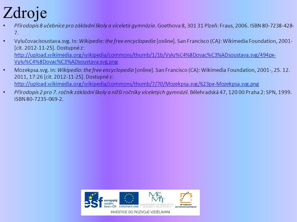 Zdroje Přírodopis 8 učebnice pro základní školy a víceletá gymnázia. Goethova 8, 301 31 Plzeň: Fraus, 2006. ISBN 80-7238-428-7.