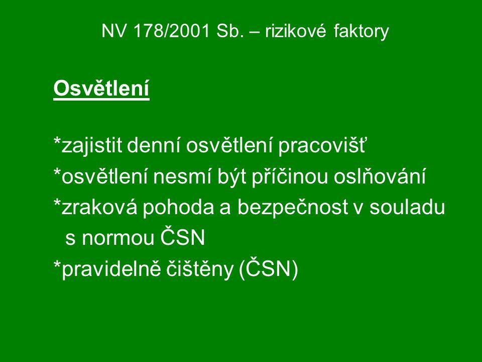 NV 178/2001 Sb. – rizikové faktory