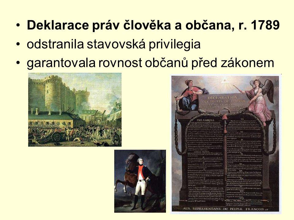 Deklarace práv člověka a občana, r. 1789
