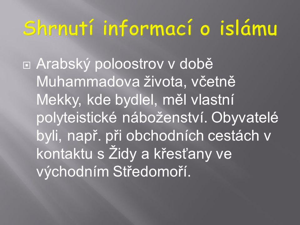 Shrnutí informací o islámu