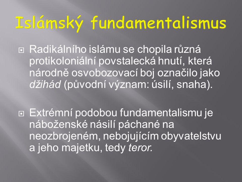 Islámský fundamentalismus