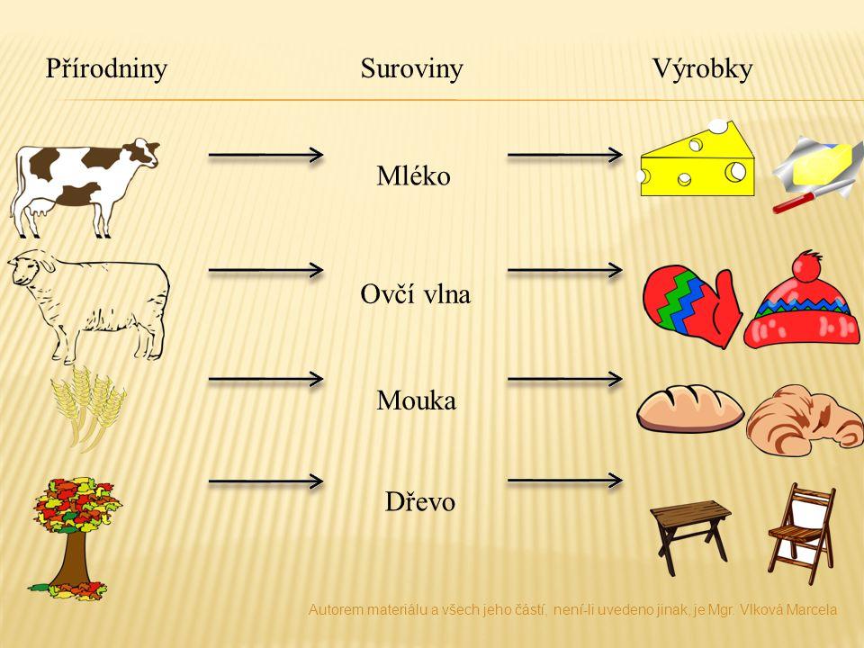 Přírodniny Suroviny Výrobky Mléko Ovčí vlna Mouka Dřevo