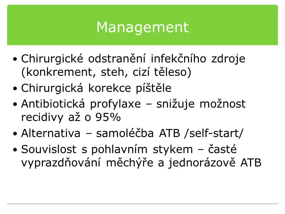 Management Chirurgické odstranění infekčního zdroje (konkrement, steh, cizí těleso) Chirurgická korekce píštěle.