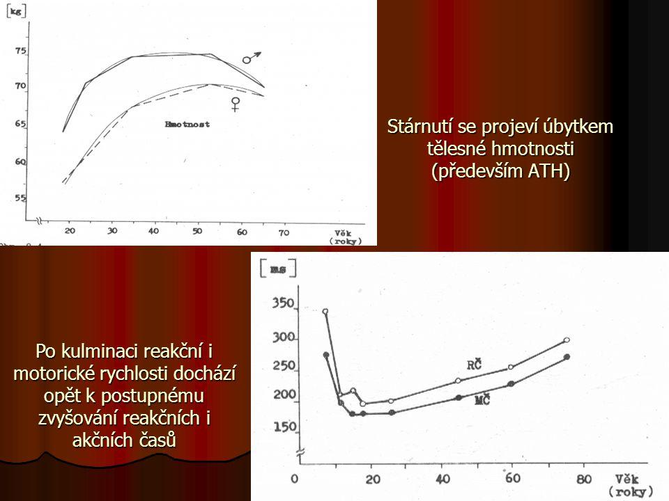 Stárnutí se projeví úbytkem tělesné hmotnosti (především ATH)