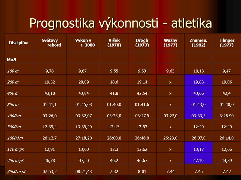 Prognostika výkonnosti - atletika