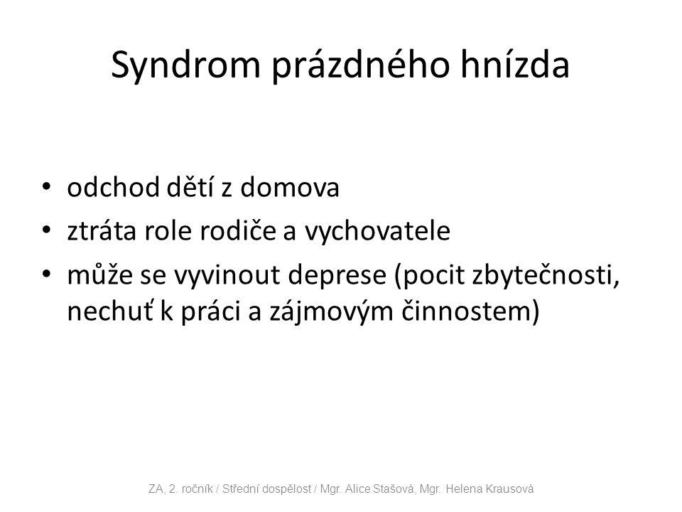 Syndrom prázdného hnízda