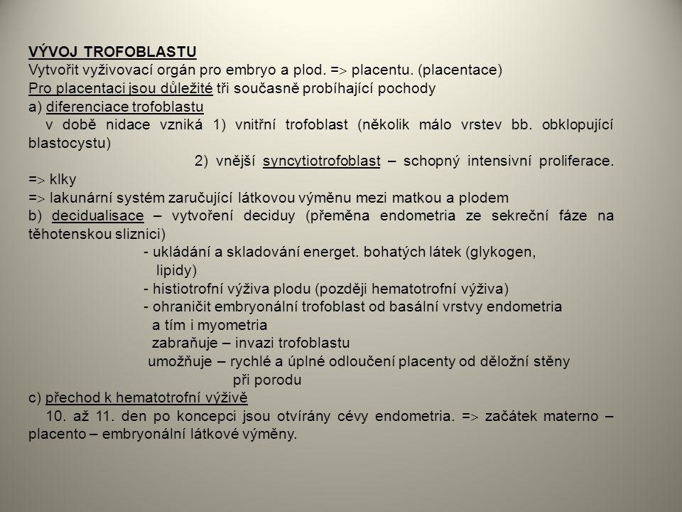 VÝVOJ TROFOBLASTU Vytvořit vyživovací orgán pro embryo a plod. = placentu. (placentace)