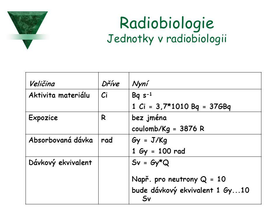 Radiobiologie Jednotky v radiobiologii