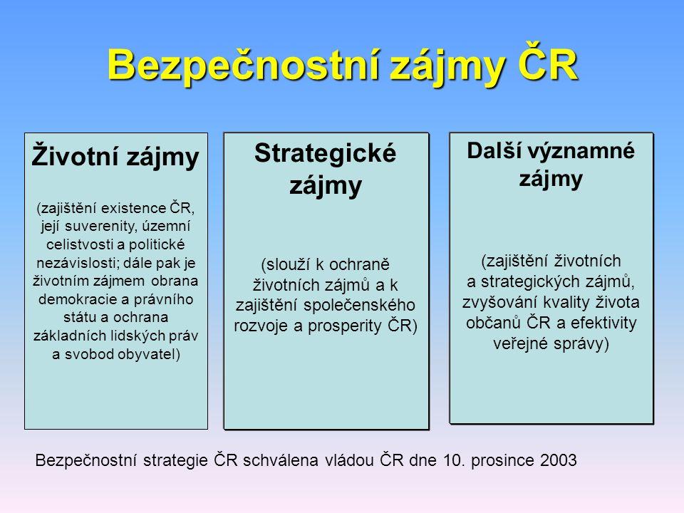 Bezpečnostní zájmy ČR Životní zájmy Strategické zájmy