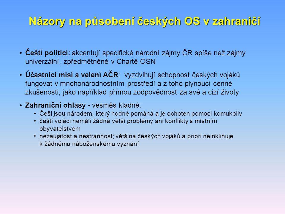 Názory na působení českých OS v zahraničí
