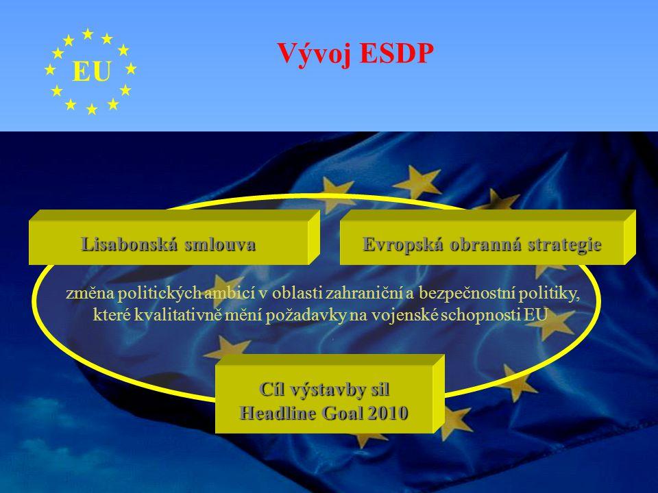 Evropská obranná strategie