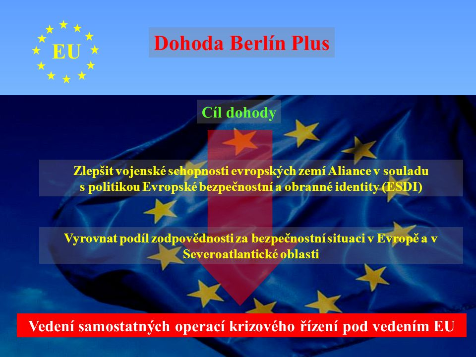 Vedení samostatných operací krizového řízení pod vedením EU