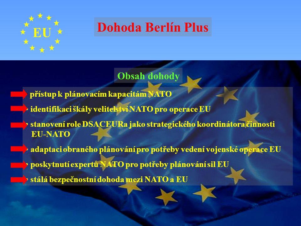 Dohoda Berlín Plus EU Obsah dohody
