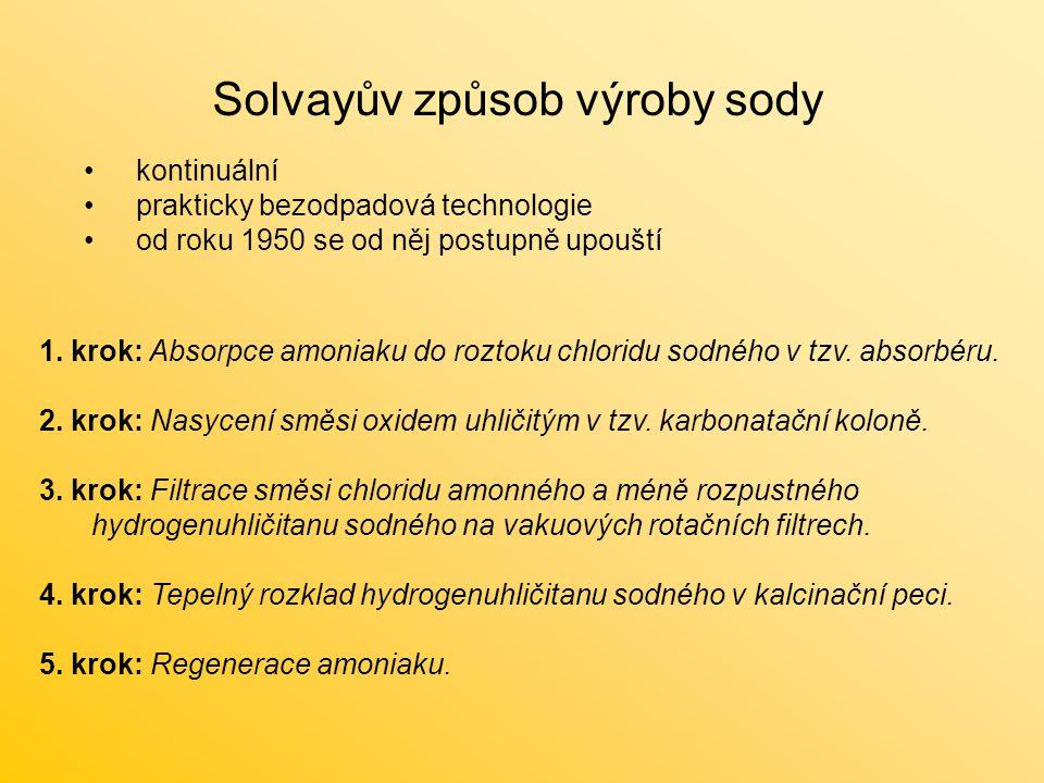 Solvayův způsob výroby sody