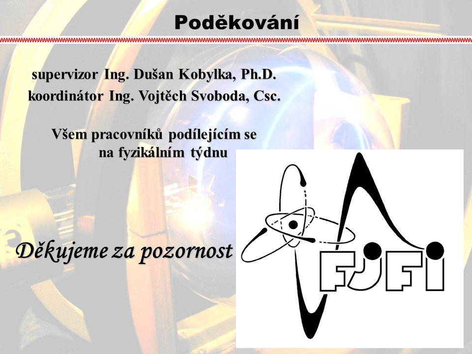Děkujeme za pozornost Poděkování supervizor Ing. Dušan Kobylka, Ph.D.