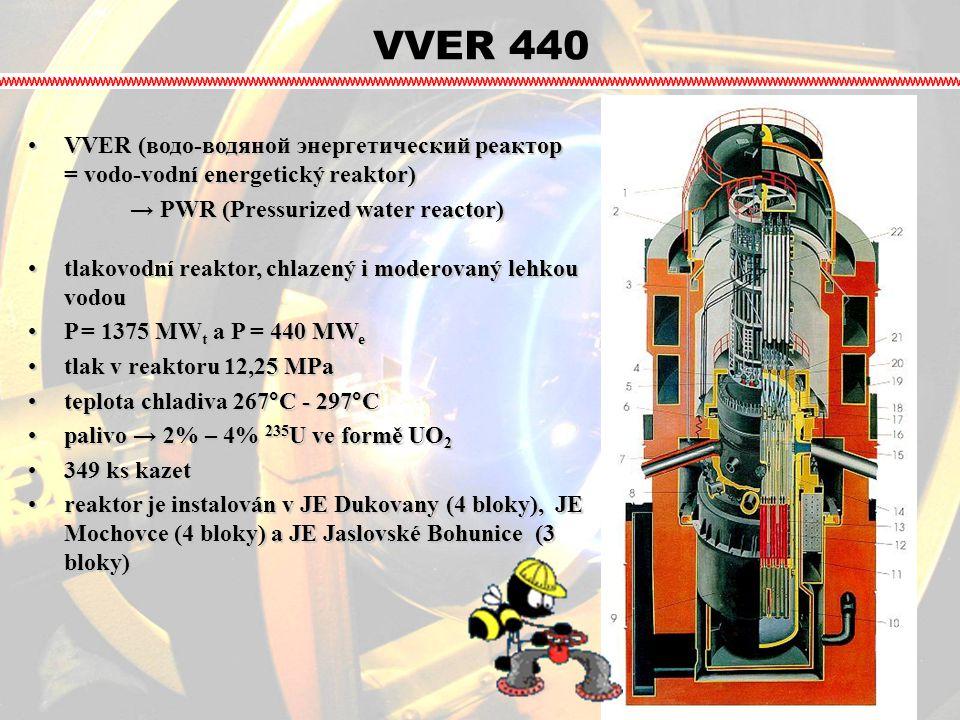 VVER 440 VVER (водо-водяной энергетический реактор = vodo-vodní energetický reaktor) → PWR (Pressurized water reactor)