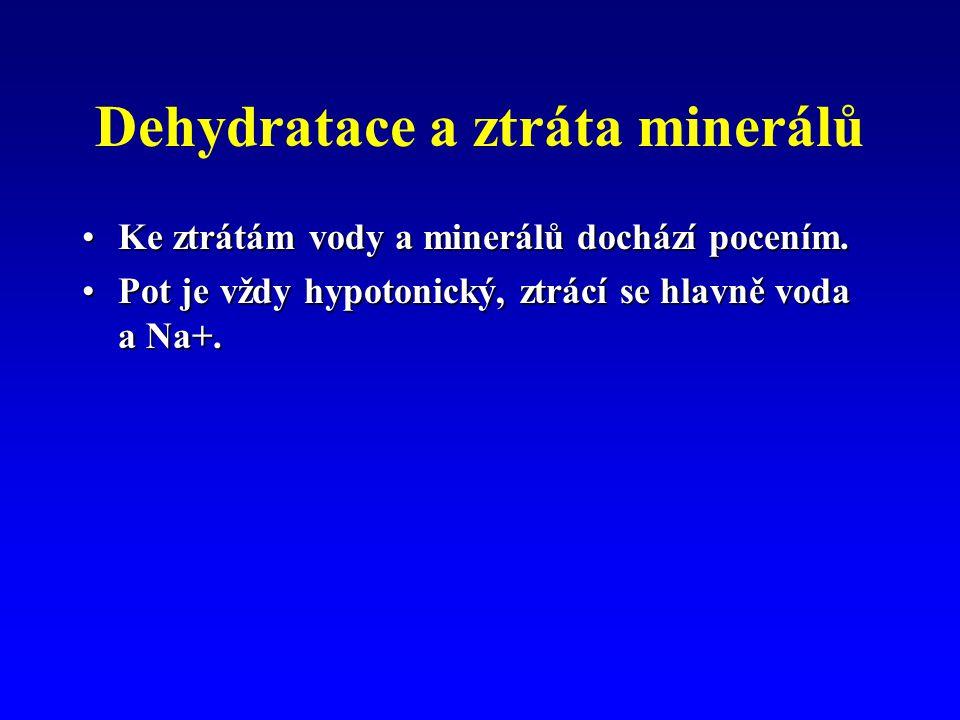 Dehydratace a ztráta minerálů