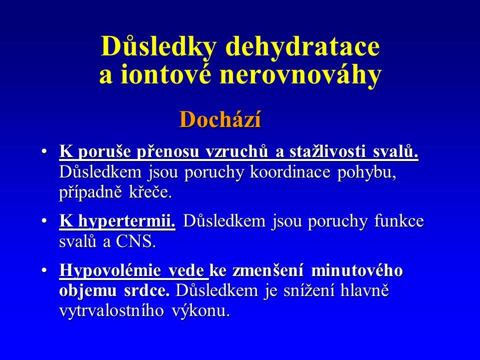 Důsledky dehydratace a iontové nerovnováhy