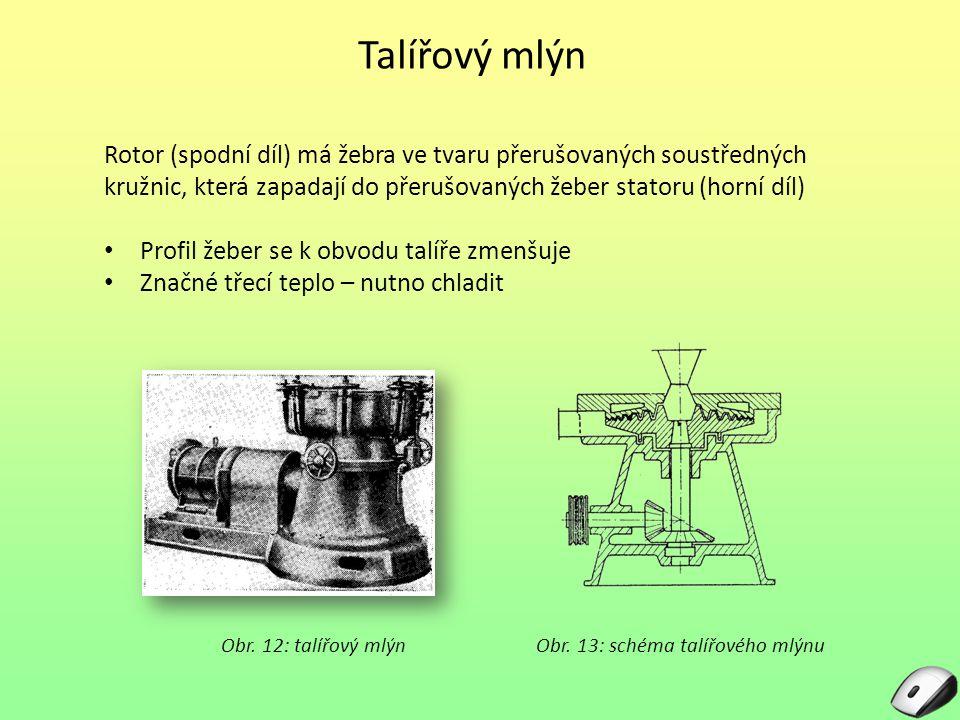 Obr. 13: schéma talířového mlýnu