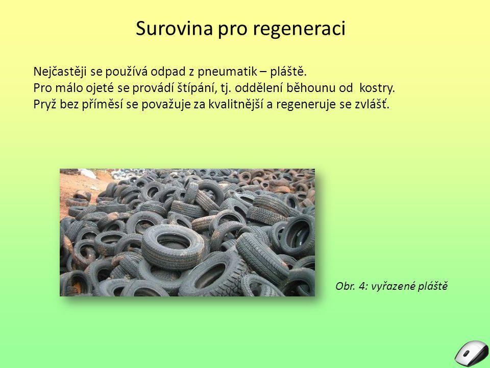 Surovina pro regeneraci