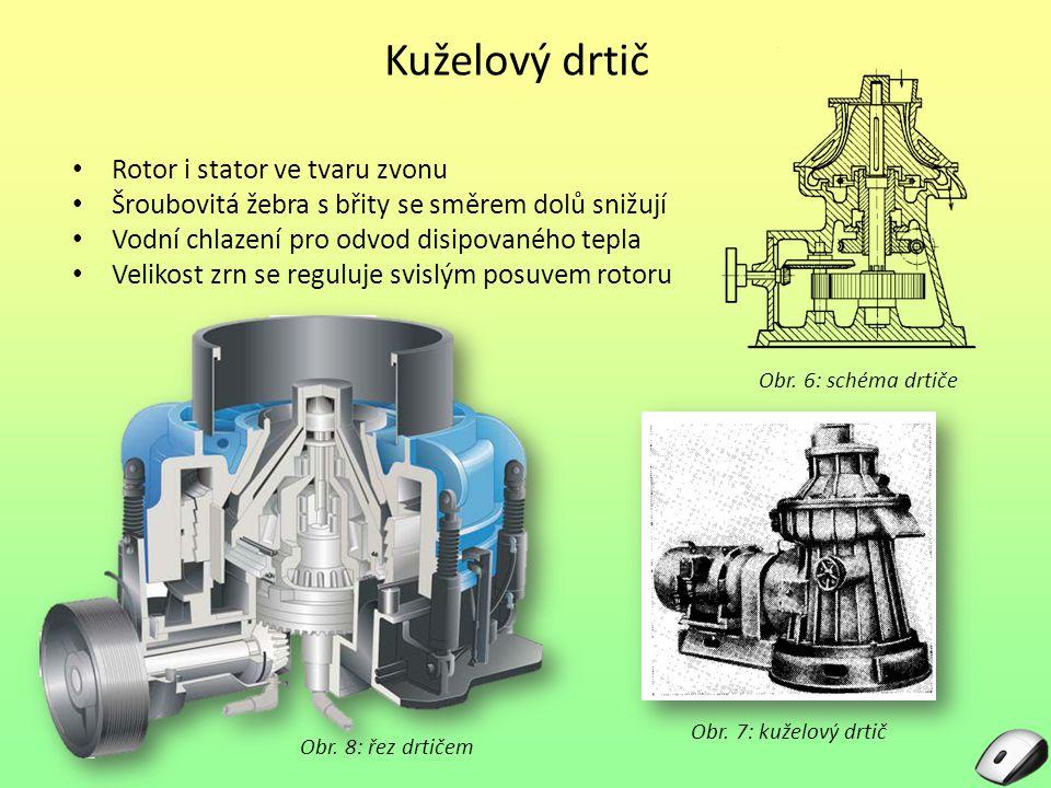 Kuželový drtič Rotor i stator ve tvaru zvonu