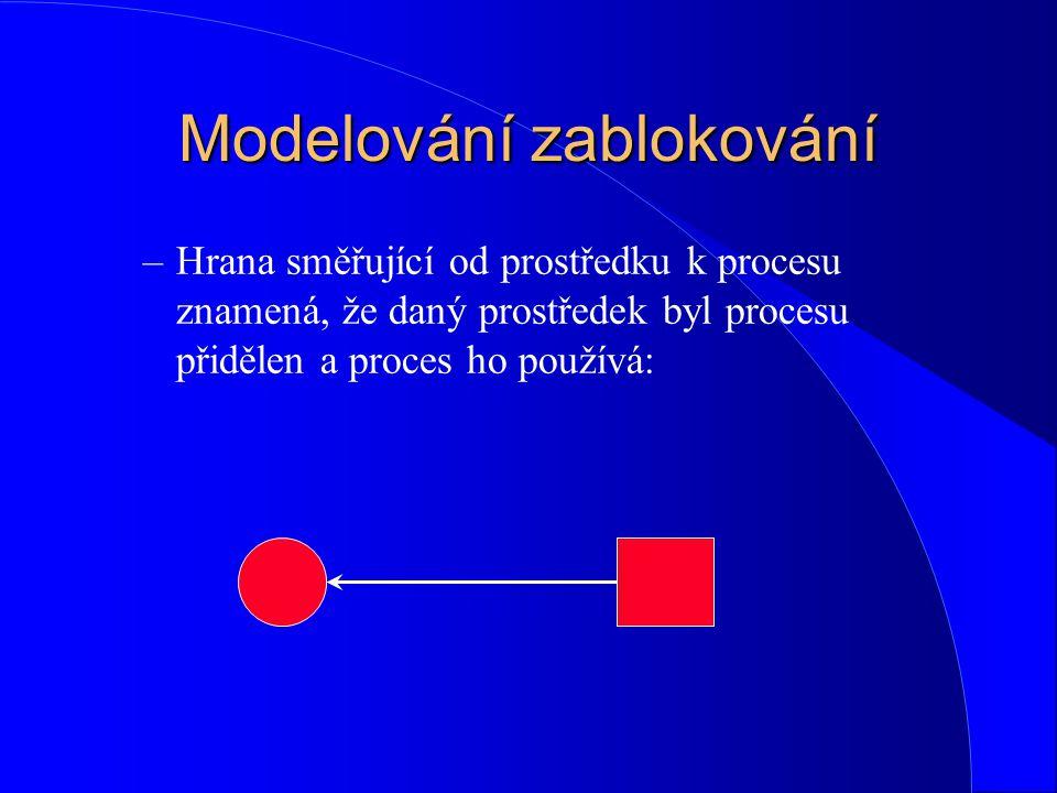 Modelování zablokování