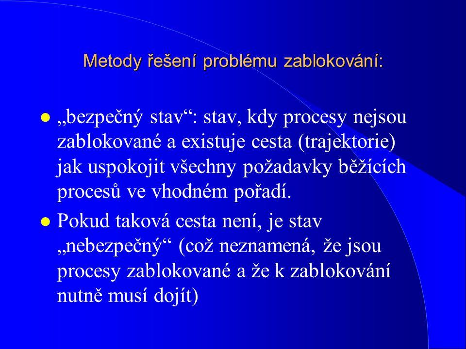 Metody řešení problému zablokování: