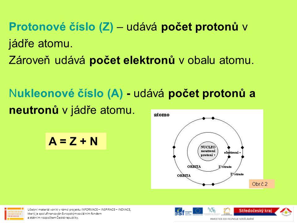 Protonové číslo (Z) – udává počet protonů v jádře atomu.