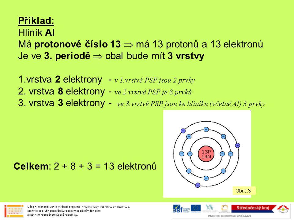 Má protonové číslo 13  má 13 protonů a 13 elektronů