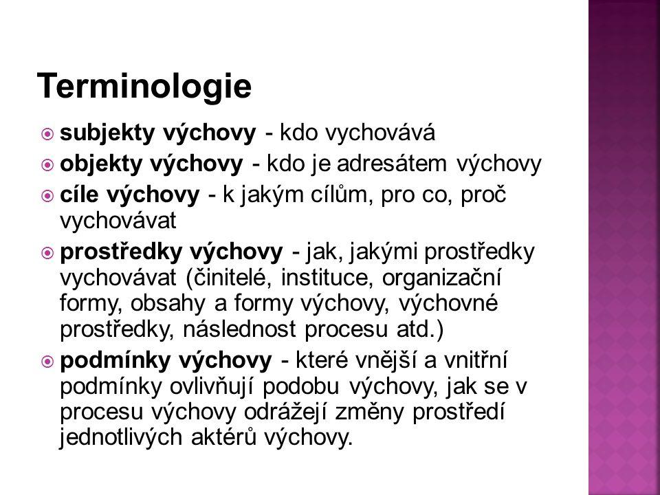 Terminologie subjekty výchovy - kdo vychovává