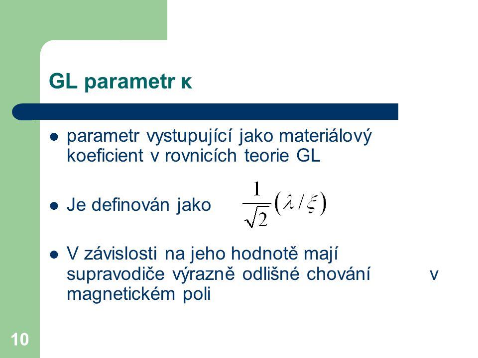 GL parametr κ parametr vystupující jako materiálový koeficient v rovnicích teorie GL. Je definován jako.