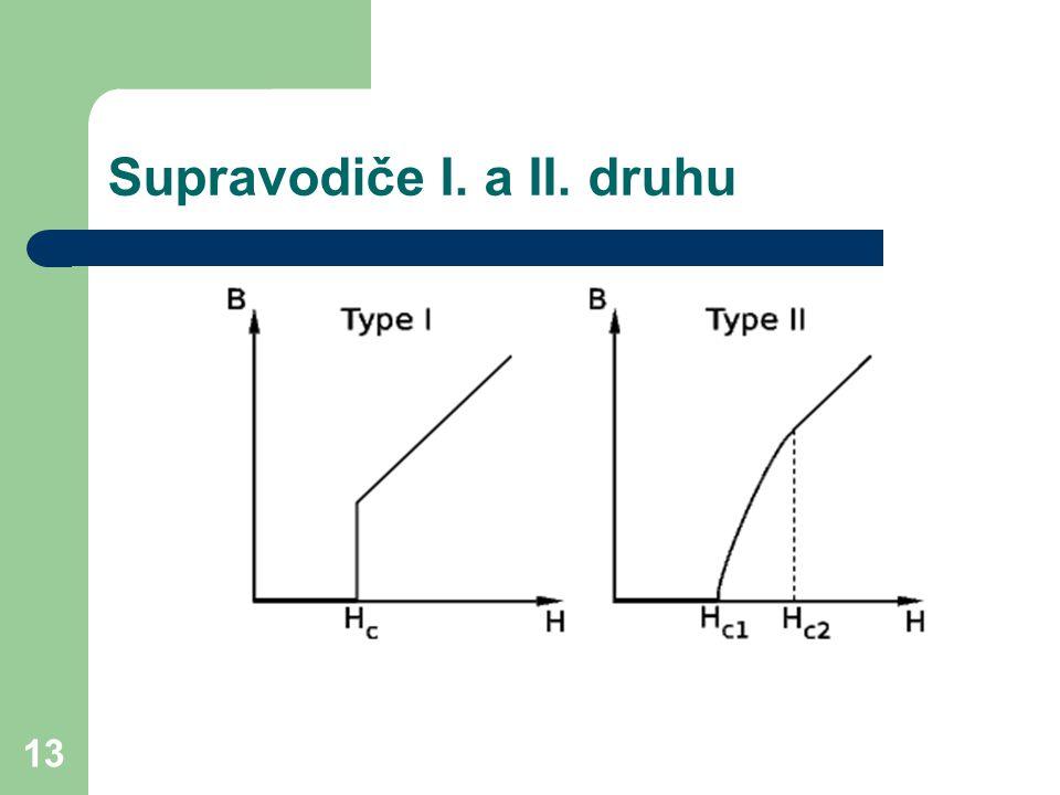 Supravodiče I. a II. druhu