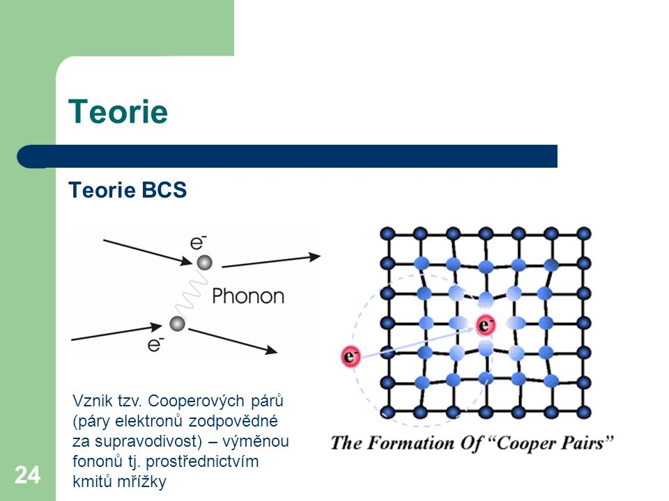 Teorie Teorie BCS. Vznik tzv.