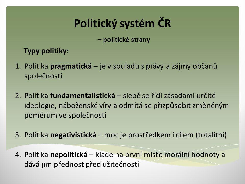 Politický systém ČR – politické strany