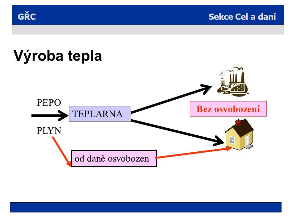 Výroba tepla PEPO Bez osvobození TEPLARNA PLYN od daně osvobozen