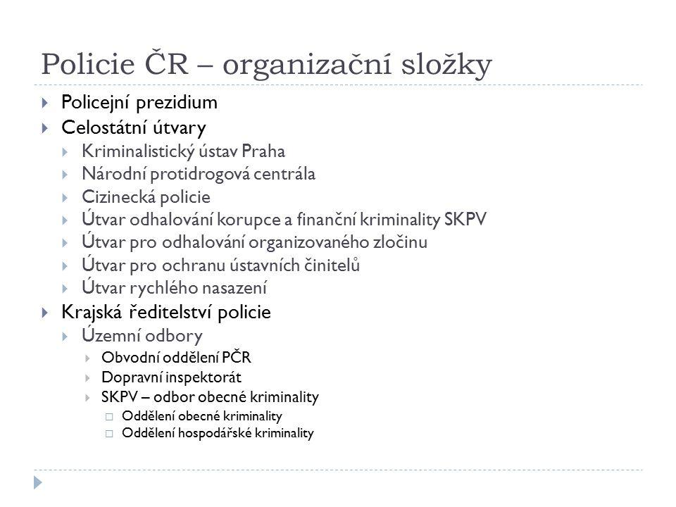 Policie ČR – organizační složky