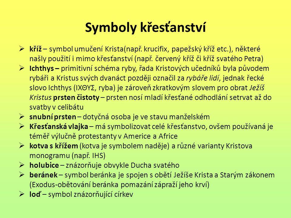 Symboly křesťanství