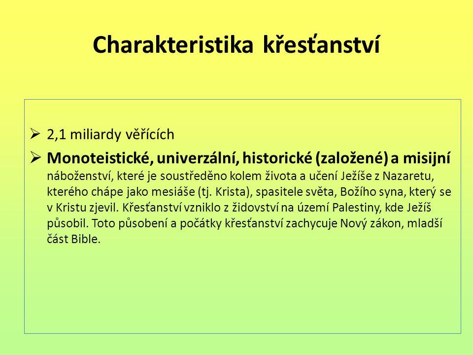 Charakteristika křesťanství