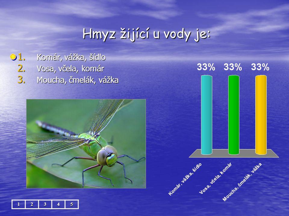 Hmyz žijící u vody je: Komár, vážka, šídlo Vosa, včela, komár