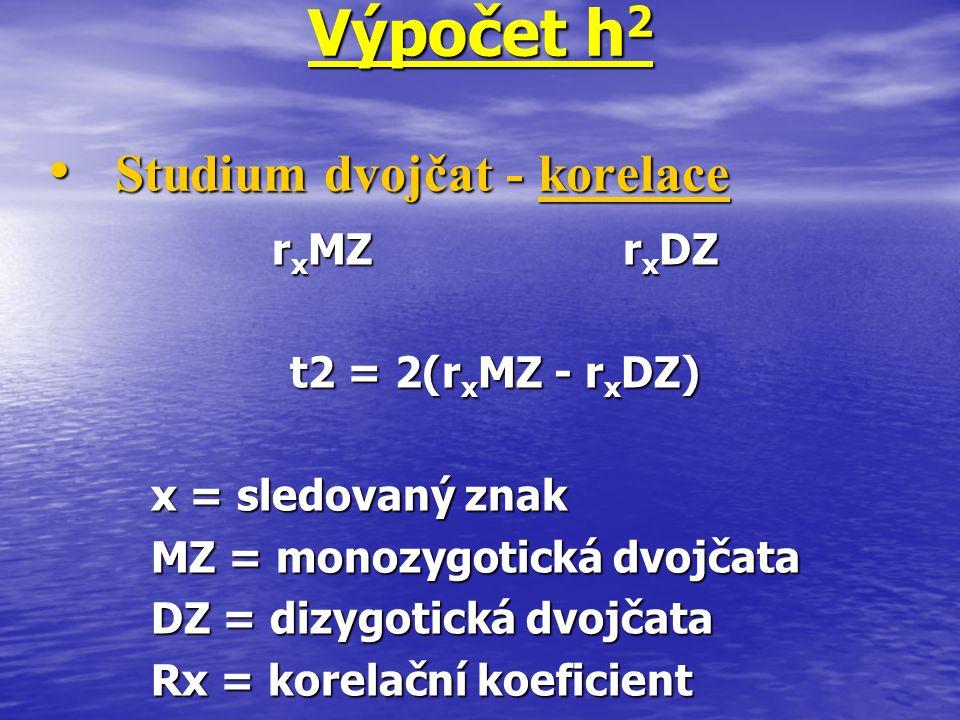 Výpočet h2 Studium dvojčat - korelace rxMZ rxDZ t2 = 2(rxMZ - rxDZ)