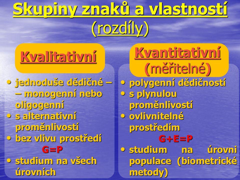 Skupiny znaků a vlastností (rozdíly)