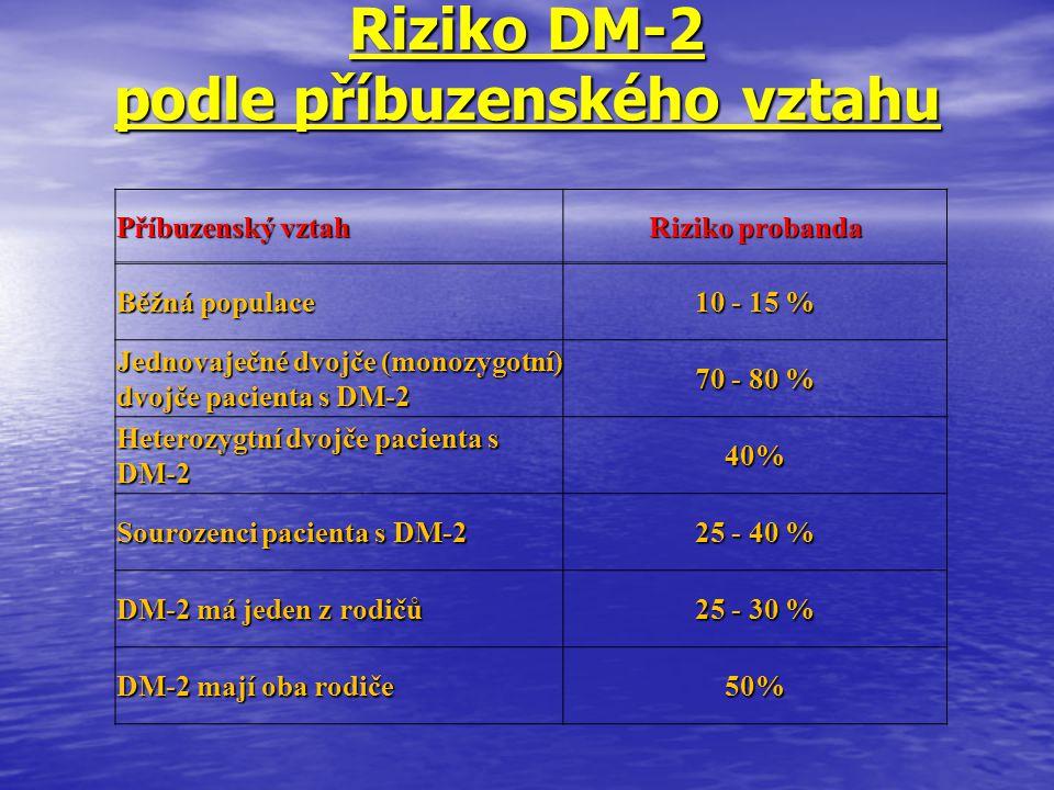Riziko DM-2 podle příbuzenského vztahu