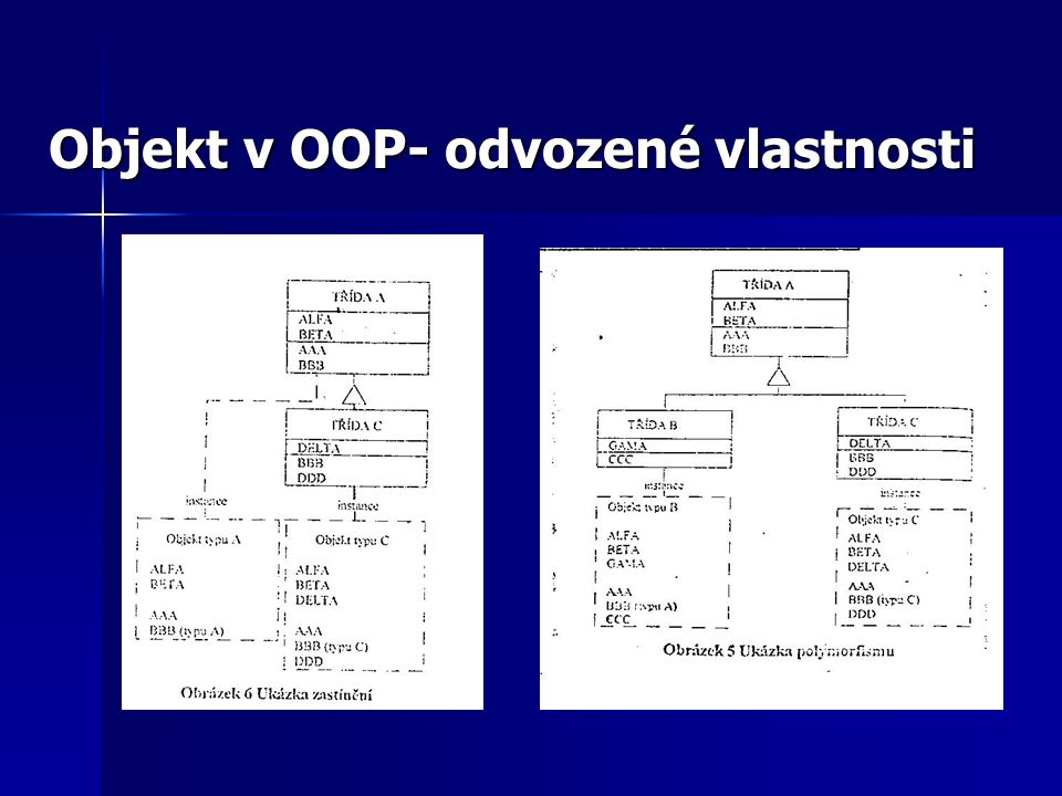 Objekt v OOP- odvozené vlastnosti