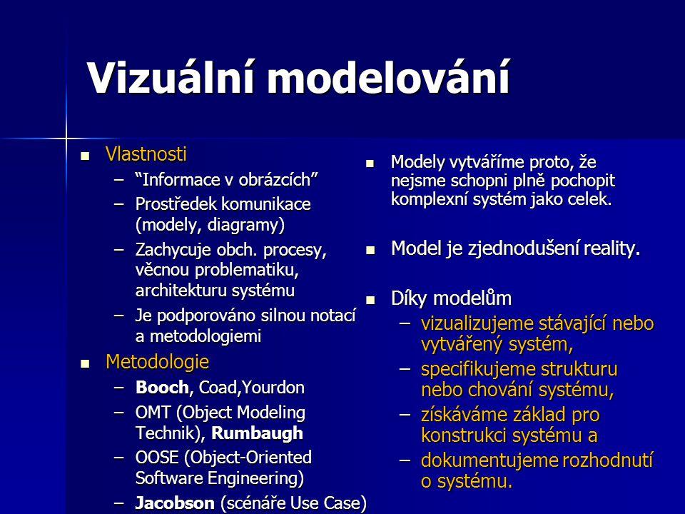Vizuální modelování Vlastnosti Model je zjednodušení reality.