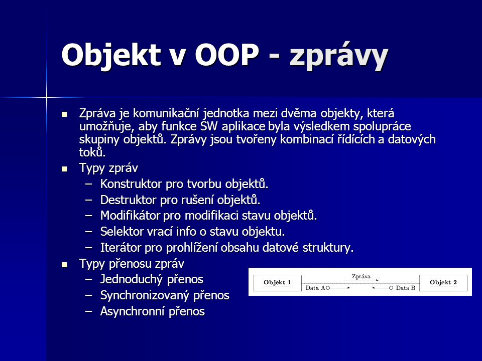 Objekt v OOP - zprávy