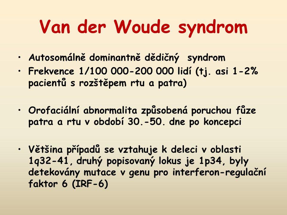 Van der Woude syndrom Autosomálně dominantně dědičný syndrom